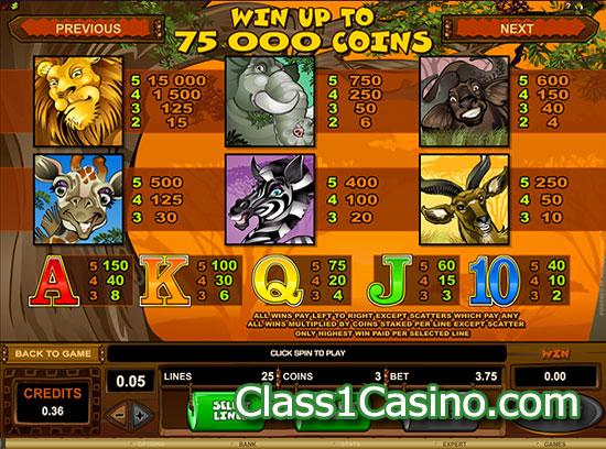 อัตราจ่ายเงินเกม Mega Moolah Slot